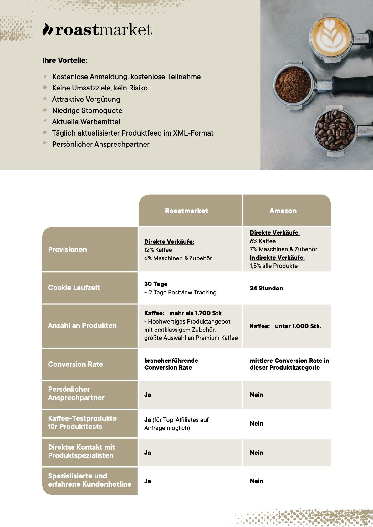 Vorteile des roastmarket Affiliate-Partnerprogramms
